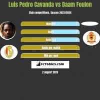 Luis Pedro Cavanda vs Daam Foulon h2h player stats
