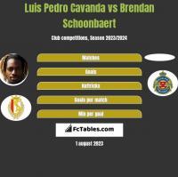 Luis Pedro Cavanda vs Brendan Schoonbaert h2h player stats