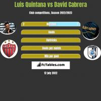 Luis Quintana vs David Cabrera h2h player stats