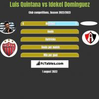 Luis Quintana vs Idekel Dominguez h2h player stats