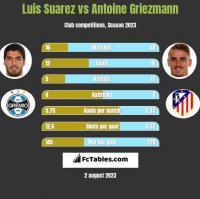 Luis Suarez vs Antoine Griezmann h2h player stats