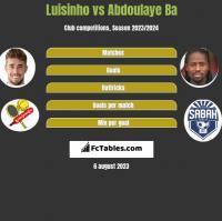 Luisinho vs Abdoulaye Ba h2h player stats