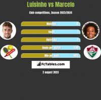 Luisinho vs Marcelo h2h player stats
