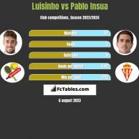 Luisinho vs Pablo Insua h2h player stats