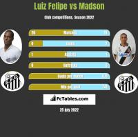 Luiz Felipe vs Madson h2h player stats