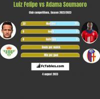Luiz Felipe vs Adama Soumaoro h2h player stats
