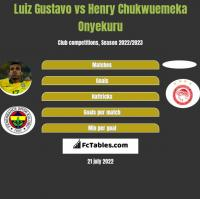 Luiz Gustavo vs Henry Chukwuemeka Onyekuru h2h player stats