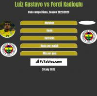 Luiz Gustavo vs Ferdi Kadioglu h2h player stats