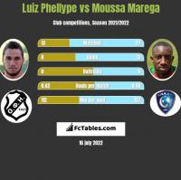 Luiz Phellype vs Moussa Marega h2h player stats