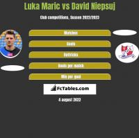 Luka Marić vs David Niepsuj h2h player stats