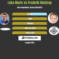 Luka Maric vs Frederik Helstrup h2h player stats