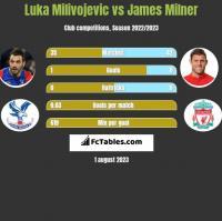 Luka Milivojevic vs James Milner h2h player stats