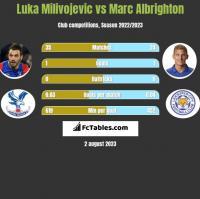 Luka Milivojevic vs Marc Albrighton h2h player stats