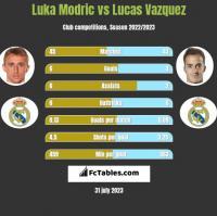 Luka Modric vs Lucas Vazquez h2h player stats