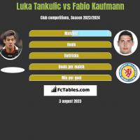 Luka Tankulic vs Fabio Kaufmann h2h player stats