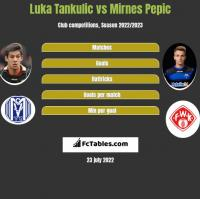 Luka Tankulic vs Mirnes Pepic h2h player stats