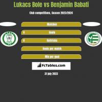 Lukacs Bole vs Benjamin Babati h2h player stats