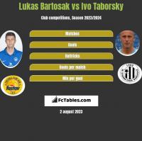 Lukas Bartosak vs Ivo Taborsky h2h player stats