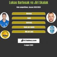 Lukas Bartosak vs Jiri Skalak h2h player stats