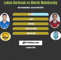 Lukas Bartosak vs Marek Matejovsky h2h player stats