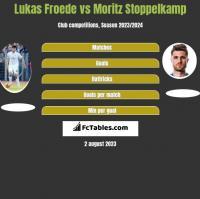 Lukas Froede vs Moritz Stoppelkamp h2h player stats