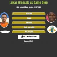 Lukas Gressak vs Dame Diop h2h player stats