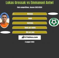 Lukas Gressak vs Emmanuel Antwi h2h player stats