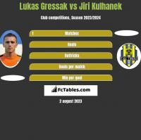 Lukas Gressak vs Jiri Kulhanek h2h player stats