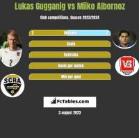 Lukas Gugganig vs Miiko Albornoz h2h player stats