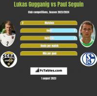 Lukas Gugganig vs Paul Seguin h2h player stats