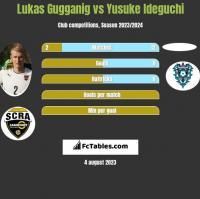 Lukas Gugganig vs Yusuke Ideguchi h2h player stats