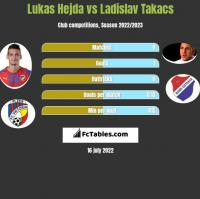 Lukas Hejda vs Ladislav Takacs h2h player stats