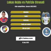 Lukas Hejda vs Patrizio Stronati h2h player stats