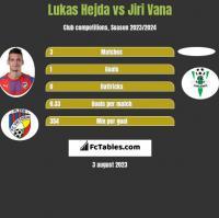 Lukas Hejda vs Jiri Vana h2h player stats
