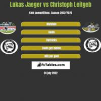 Lukas Jaeger vs Christoph Leitgeb h2h player stats