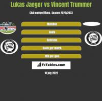 Lukas Jaeger vs Vincent Trummer h2h player stats
