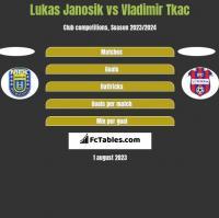 Lukas Janosik vs Vladimir Tkac h2h player stats