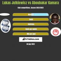 Lukas Jutkiewicz vs Aboubakar Kamara h2h player stats