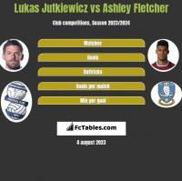 Lukas Jutkiewicz vs Ashley Fletcher h2h player stats