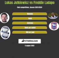 Lukas Jutkiewicz vs Freddie Ladapo h2h player stats