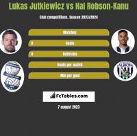 Lukas Jutkiewicz vs Hal Robson-Kanu h2h player stats