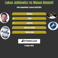 Lukas Jutkiewicz vs Mason Bennett h2h player stats