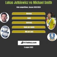 Lukas Jutkiewicz vs Michael Smith h2h player stats