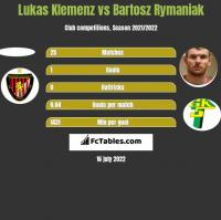 Lukas Klemenz vs Bartosz Rymaniak h2h player stats
