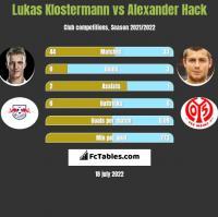 Lukas Klostermann vs Alexander Hack h2h player stats
