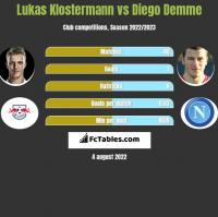 Lukas Klostermann vs Diego Demme h2h player stats