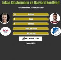 Lukas Klostermann vs Haavard Nordtveit h2h player stats