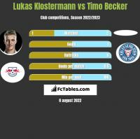 Lukas Klostermann vs Timo Becker h2h player stats