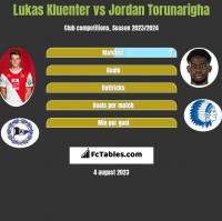 Lukas Kluenter vs Jordan Torunarigha h2h player stats