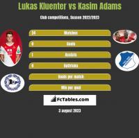 Lukas Kluenter vs Kasim Adams h2h player stats